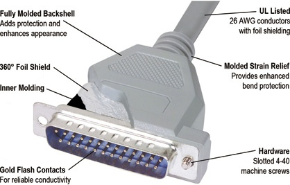 DB Cable Assembly,D-Sub Cable Assembly D-sub d connectors d-sub 15 cable d-sub cable vga d-sub monitor connector